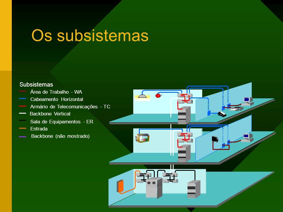 Os subsistemas Cabeamento Horizontal Sala de Equipamentos - ER Subsistemas Área de Trabalho - WA Armário de Telecomunicações - TC Backbone Vertical Entrada Backbone (não mostrado)