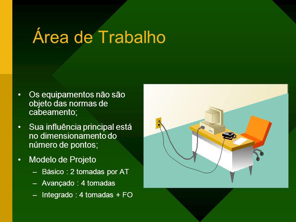 Área de Trabalho Os equipamentos não são objeto das normas de cabeamento; Sua influência principal está no dimensionamento do número de pontos; Modelo de Projeto –Básico : 2 tomadas por AT –Avançado : 4 tomadas –Integrado : 4 tomadas + FO