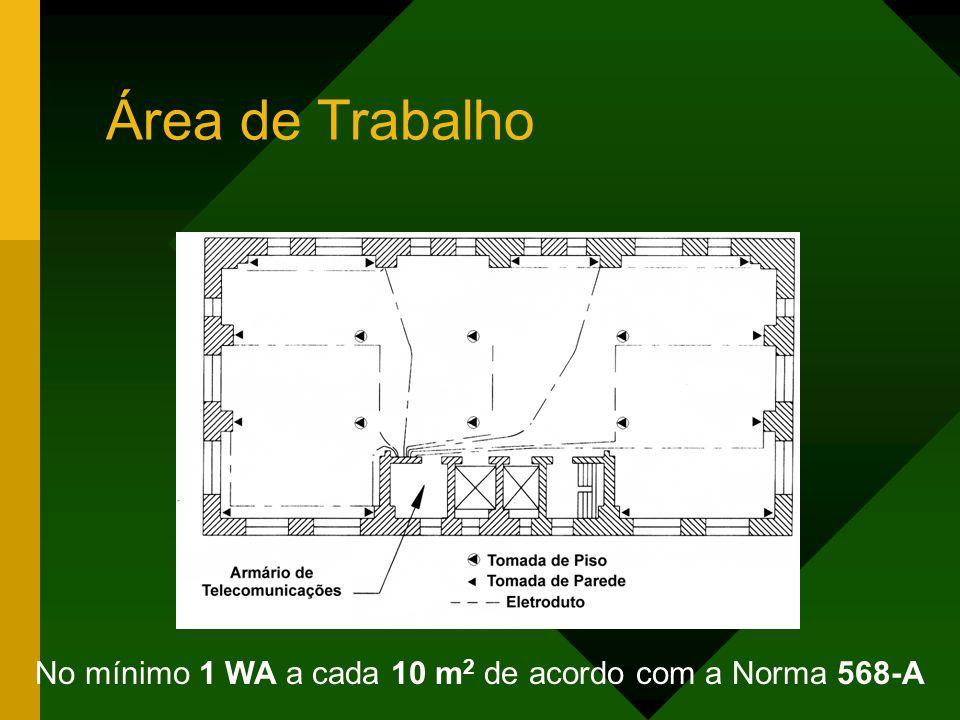 No mínimo 1 WA a cada 10 m 2 de acordo com a Norma 568-A Área de Trabalho