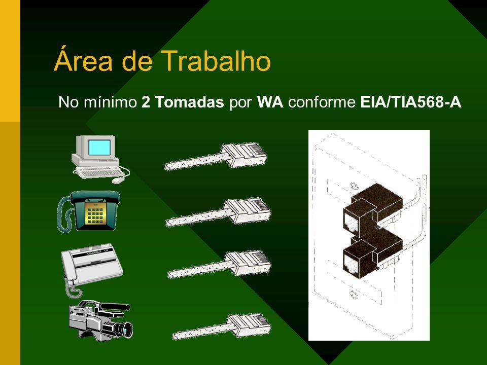 No mínimo 2 Tomadas por WA conforme EIA/TIA568-A Área de Trabalho