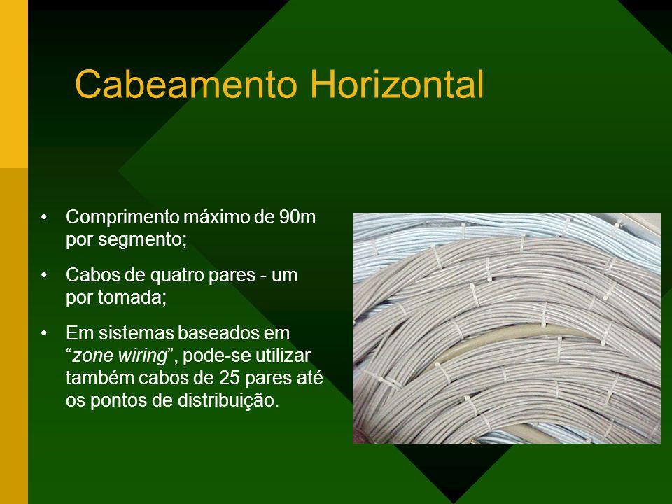 Cabeamento Horizontal Comprimento máximo de 90m por segmento; Cabos de quatro pares - um por tomada; Em sistemas baseados em zone wiring , pode-se utilizar também cabos de 25 pares até os pontos de distribuição.