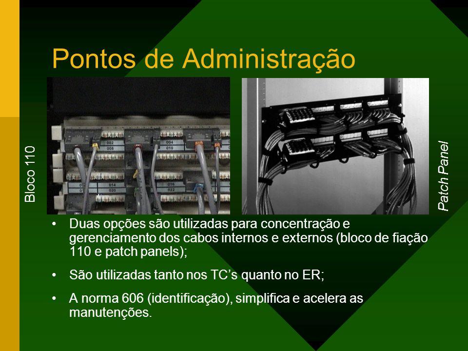 Pontos de Administração Duas opções são utilizadas para concentração e gerenciamento dos cabos internos e externos (bloco de fiação 110 e patch panels); São utilizadas tanto nos TC's quanto no ER; A norma 606 (identificação), simplifica e acelera as manutenções.