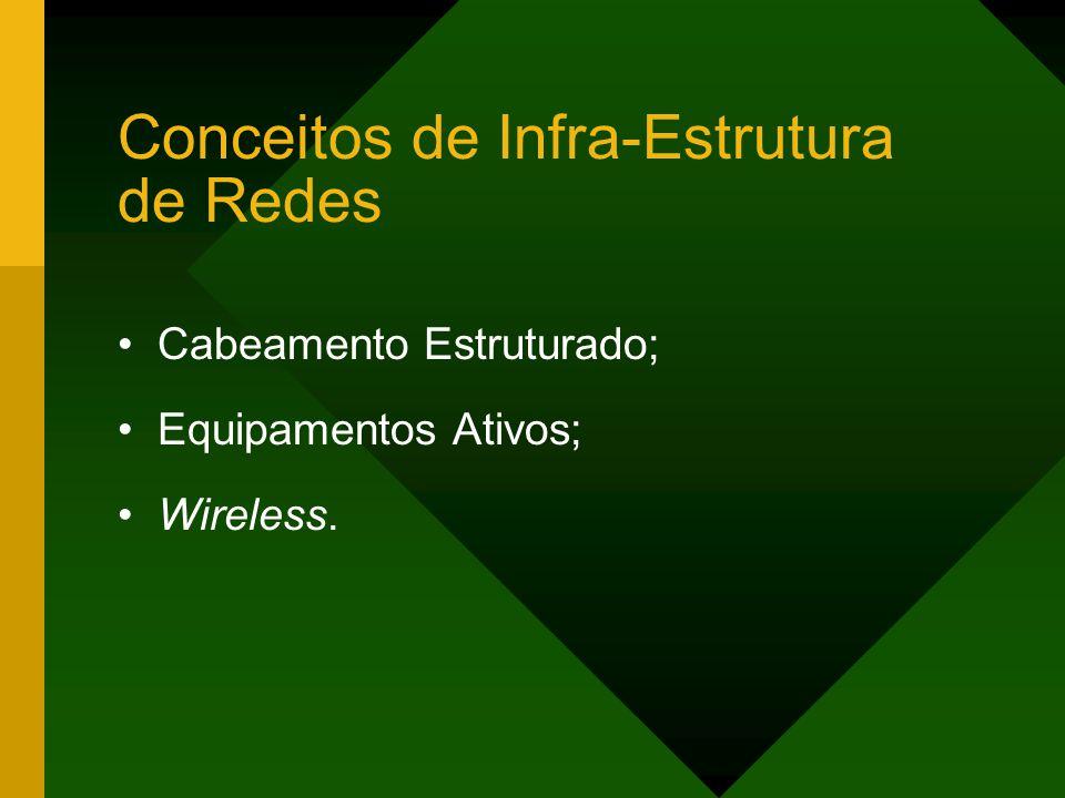 Conceitos de Infra-Estrutura de Redes Cabeamento Estruturado; Equipamentos Ativos; Wireless.