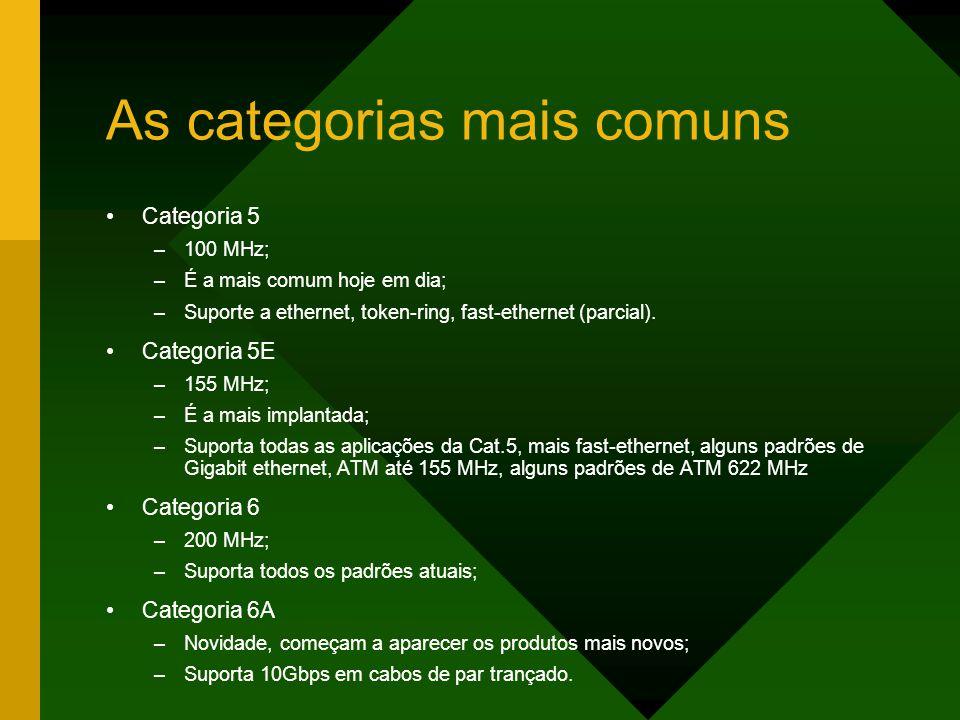 As categorias mais comuns Categoria 5 –100 MHz; –É a mais comum hoje em dia; –Suporte a ethernet, token-ring, fast-ethernet (parcial).