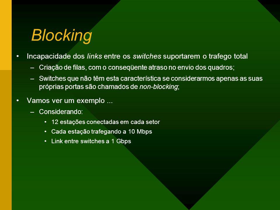 Blocking Incapacidade dos links entre os switches suportarem o trafego total –Criação de filas, com o conseqüente atraso no envio dos quadros; –Switches que não têm esta característica se considerarmos apenas as suas próprias portas são chamados de non-blocking; Vamos ver um exemplo...
