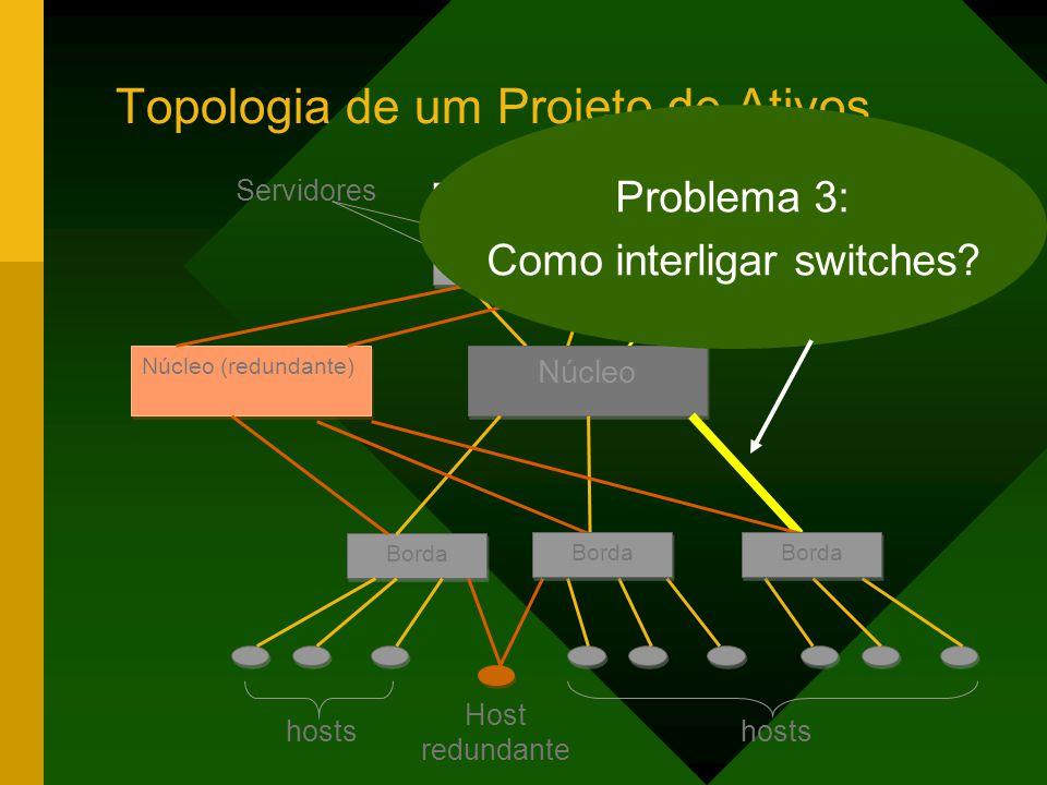 Topologia de um Projeto de Ativos Interne t WA N Núcleo Borda Núcleo (redundante) Borda hosts Host redundante Servidores Problema 3: Como interligar switches?