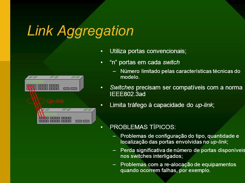 Link Aggregation Utiliza portas convencionais; n portas em cada switch –Número limitado pelas características técnicas do modelo.