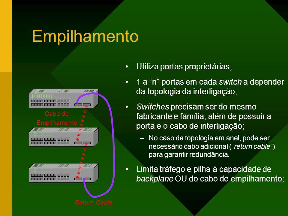 Empilhamento Utiliza portas proprietárias; 1 a n portas em cada switch a depender da topologia da interligação; Switches precisam ser do mesmo fabricante e família, além de possuir a porta e o cabo de interligação; –No caso da topologia em anel, pode ser necessário cabo adicional ( return cable ) para garantir redundância.