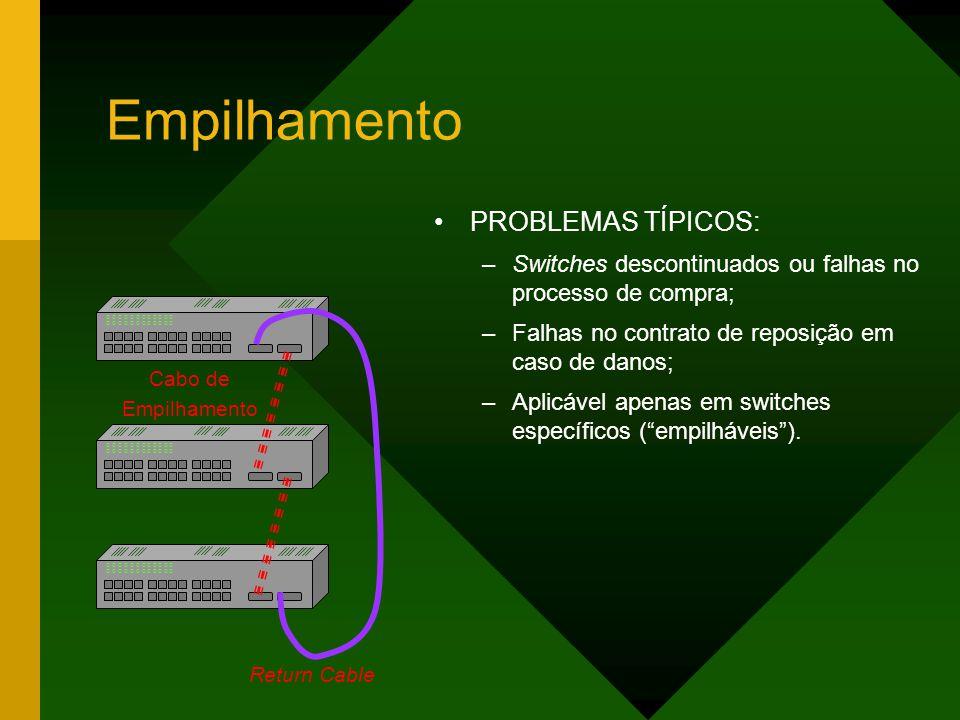 Empilhamento PROBLEMAS TÍPICOS: –Switches descontinuados ou falhas no processo de compra; –Falhas no contrato de reposição em caso de danos; –Aplicável apenas em switches específicos ( empilháveis ).