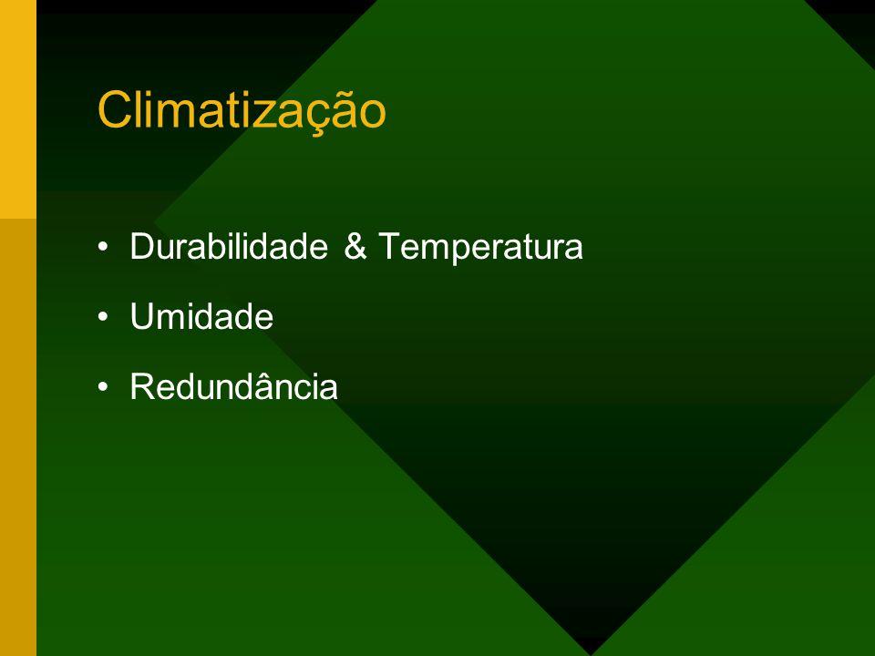 Climatização Durabilidade & Temperatura Umidade Redundância