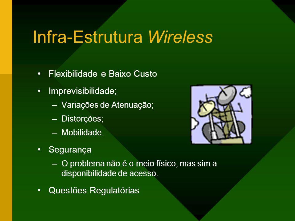 Infra-Estrutura Wireless Flexibilidade e Baixo Custo Imprevisibilidade; –Variações de Atenuação; –Distorções; –Mobilidade.
