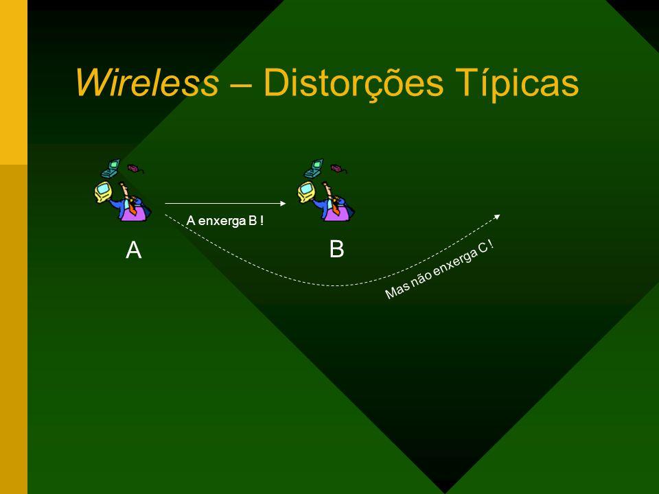 Wireless – Distorções Típicas A B A enxerga B ! Mas não enxerga C !