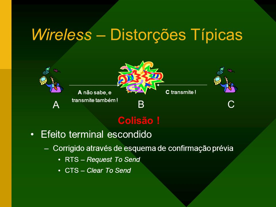 Wireless – Distorções Típicas A B A não sabe, e transmite também .