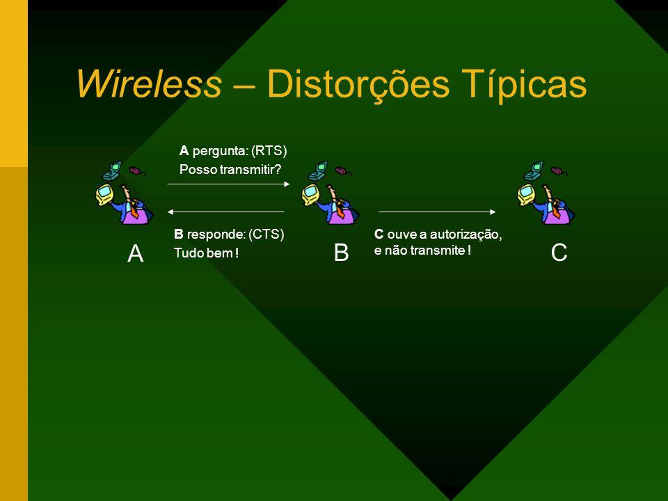 Wireless – Distorções Típicas A B A pergunta: (RTS) Posso transmitir.