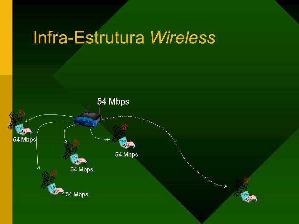 Infra-Estrutura Wireless 54 Mbps