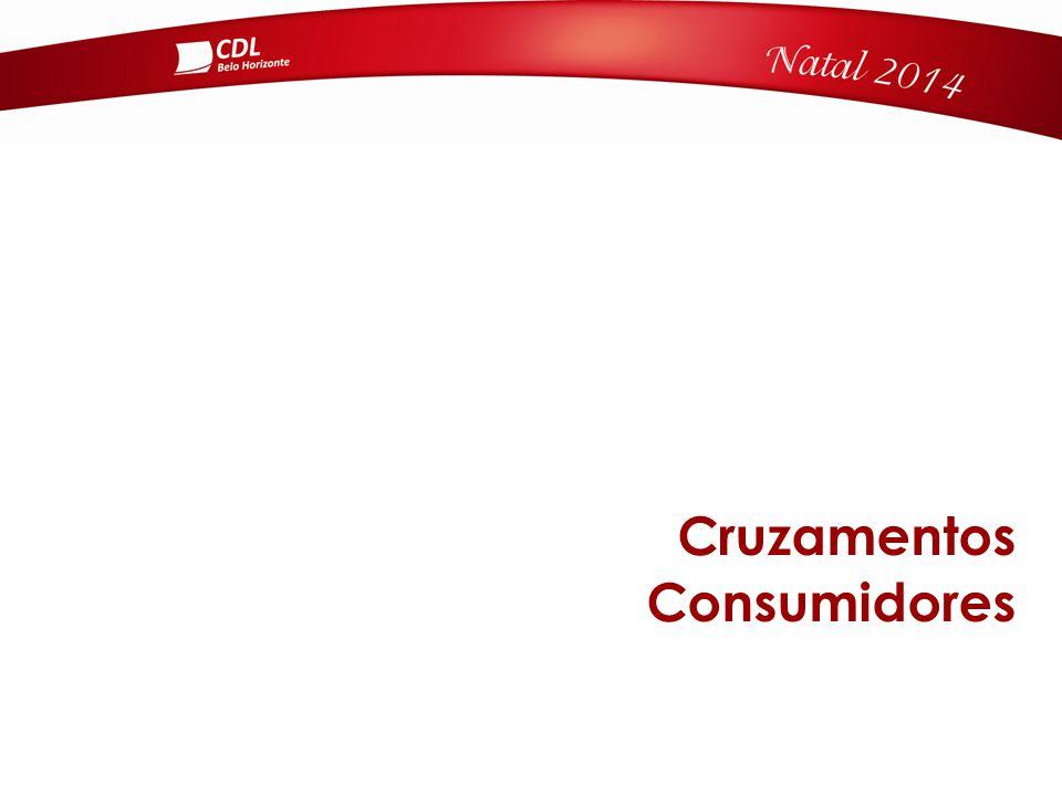 Cruzamentos Consumidores