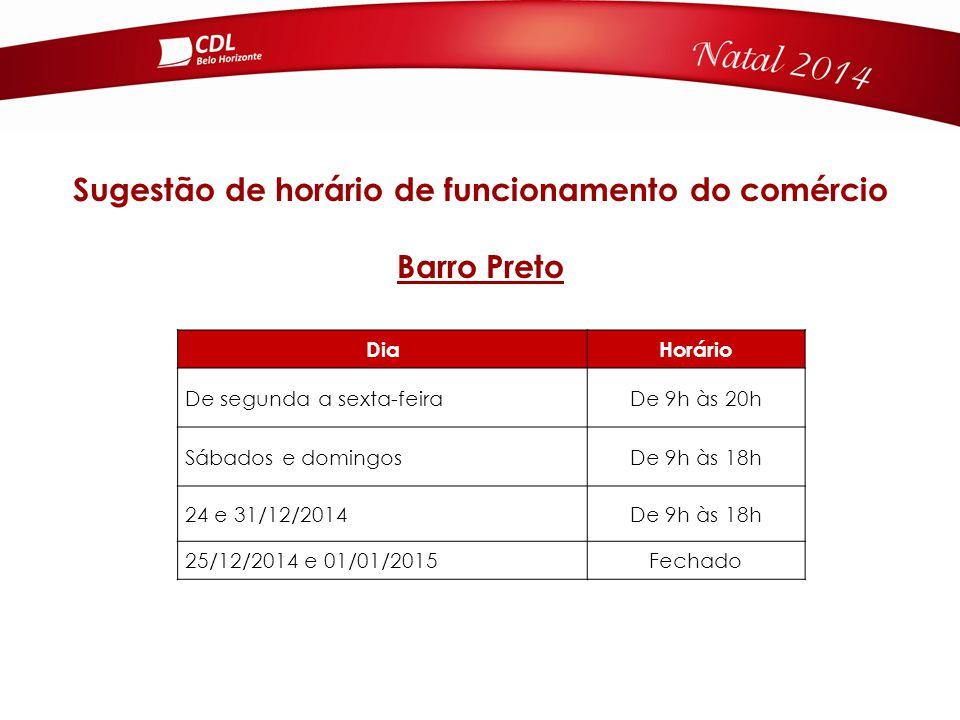 Sugestão de horário de funcionamento do comércio Barro Preto DiaHorário De segunda a sexta-feiraDe 9h às 20h Sábados e domingosDe 9h às 18h 24 e 31/12/2014De 9h às 18h 25/12/2014 e 01/01/2015Fechado