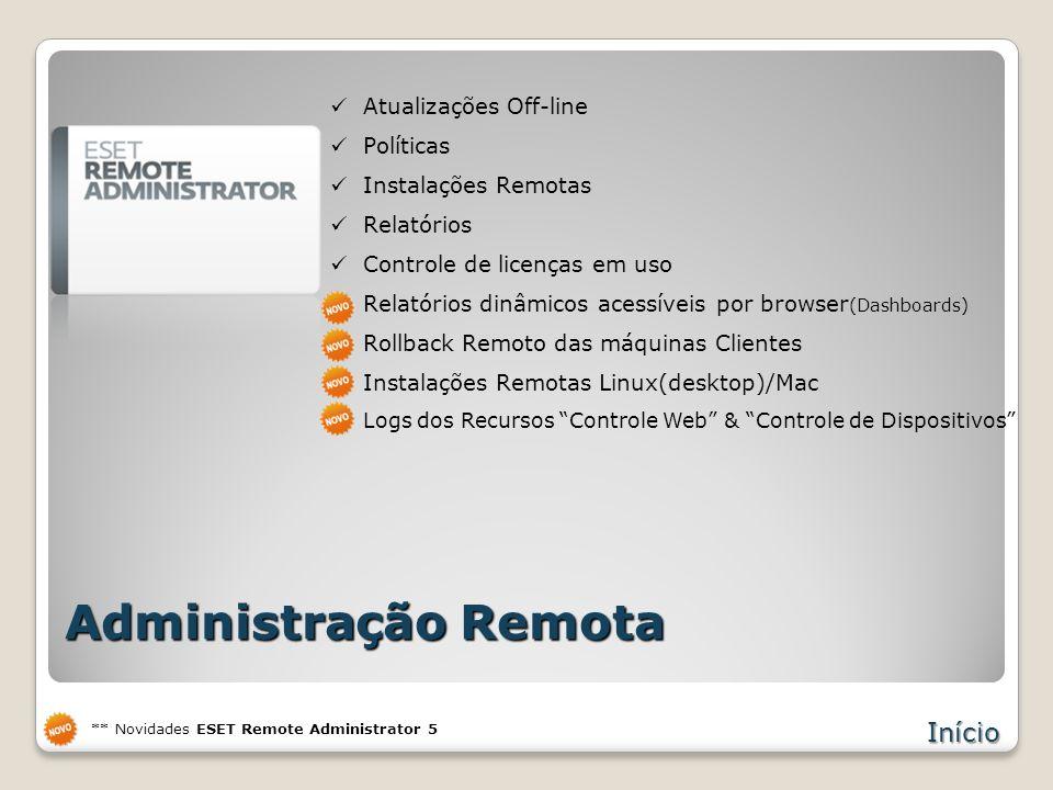 Administração Remota Atualizações Off-line Políticas Instalações Remotas Relatórios Controle de licenças em uso Relatórios dinâmicos acessíveis por br