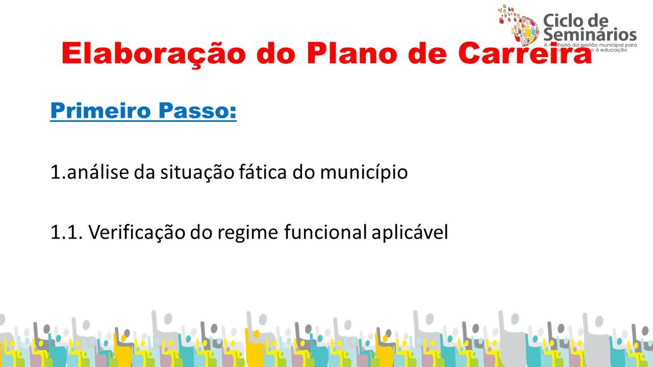 Elaboração do Plano de Carreira Primeiro Passo: 1.análise da situação fática do município 1.1.