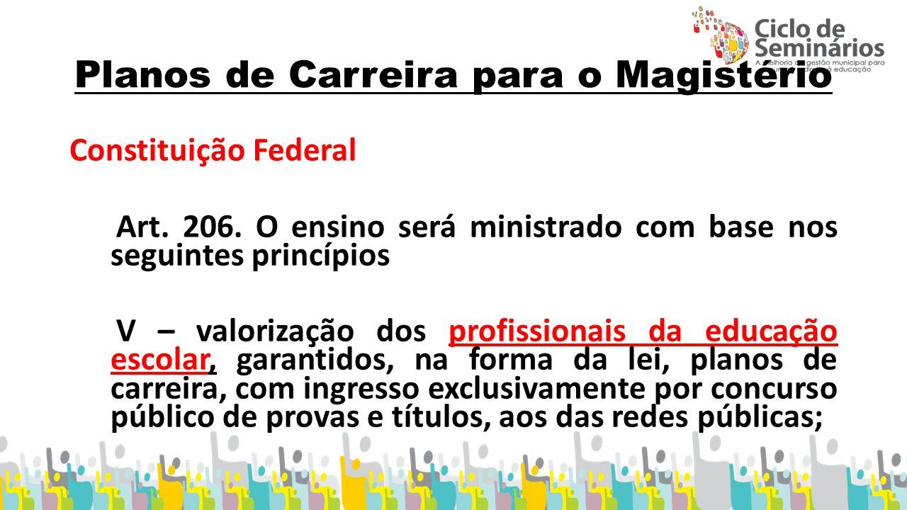 Planos de Carreira para o Magistério Constituição Federal Art.