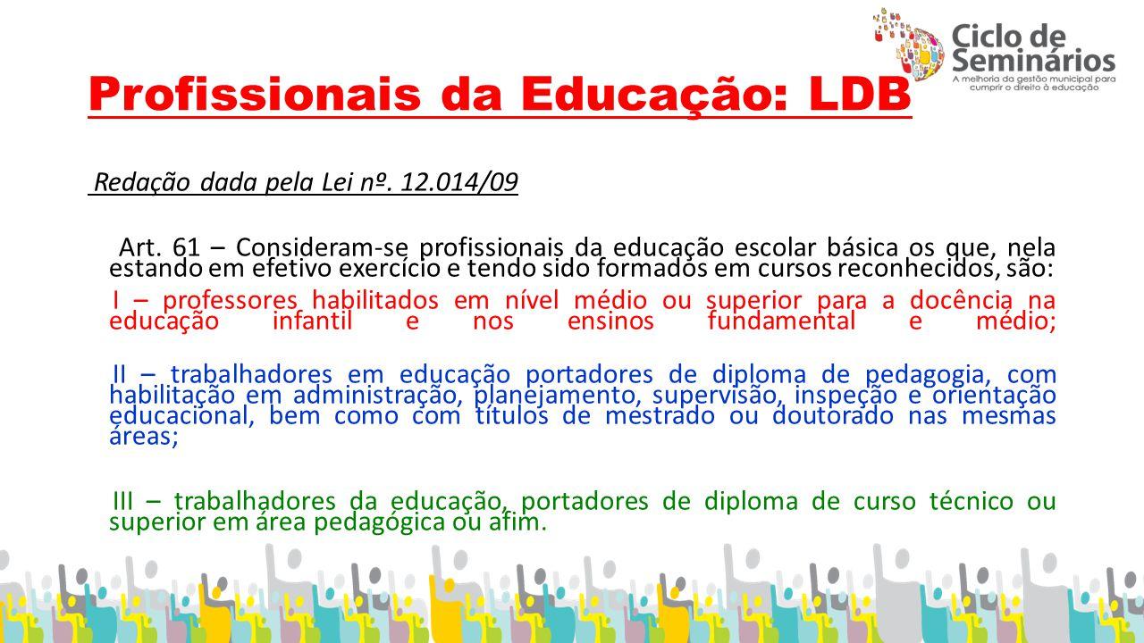 Profissionais da Educação: LDB Redação dada pela Lei nº.