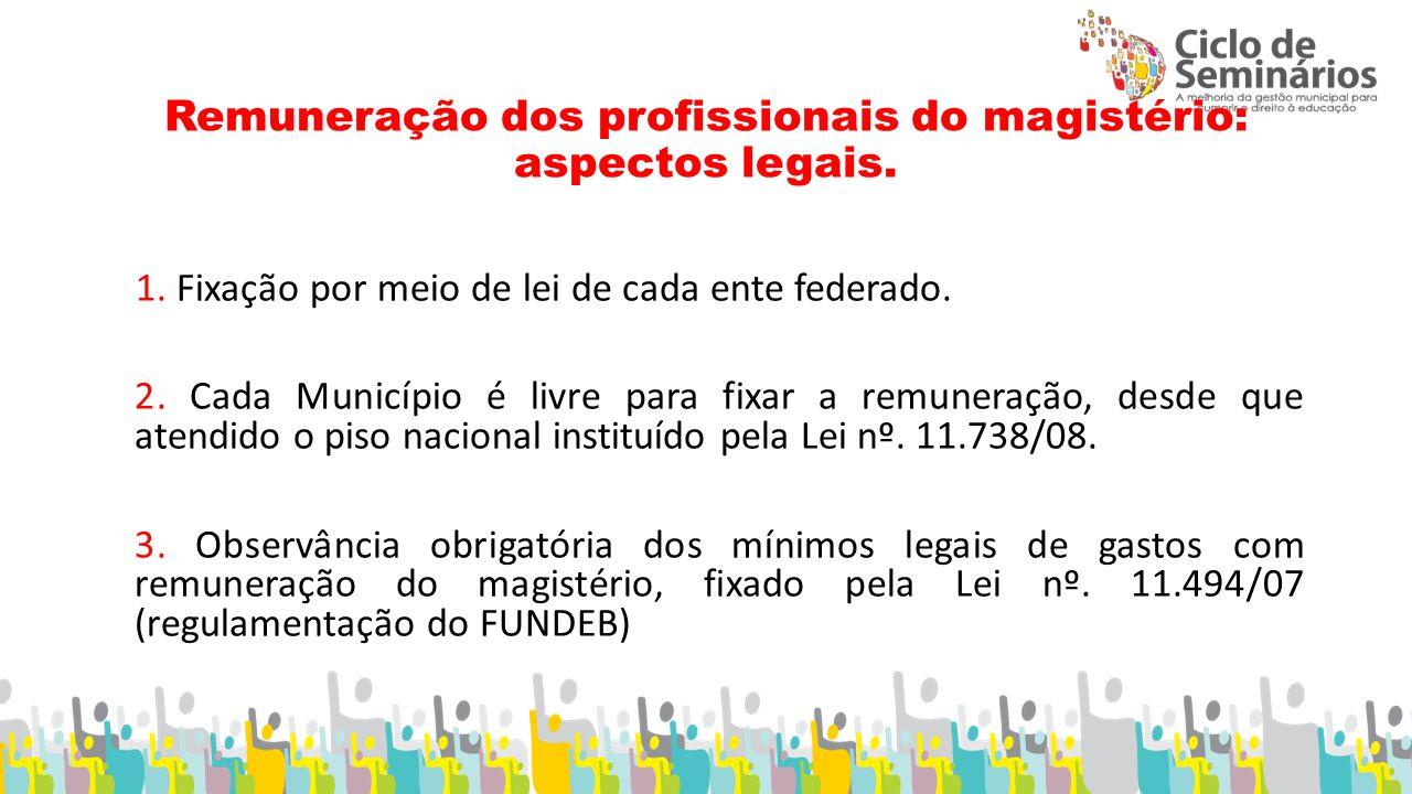 Remuneração dos profissionais do magistério: aspectos legais.
