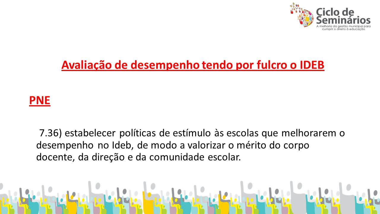 Avaliação de desempenho tendo por fulcro o IDEB PNE 7.36) estabelecer políticas de estímulo às escolas que melhorarem o desempenho no Ideb, de modo a valorizar o mérito do corpo docente, da direção e da comunidade escolar.