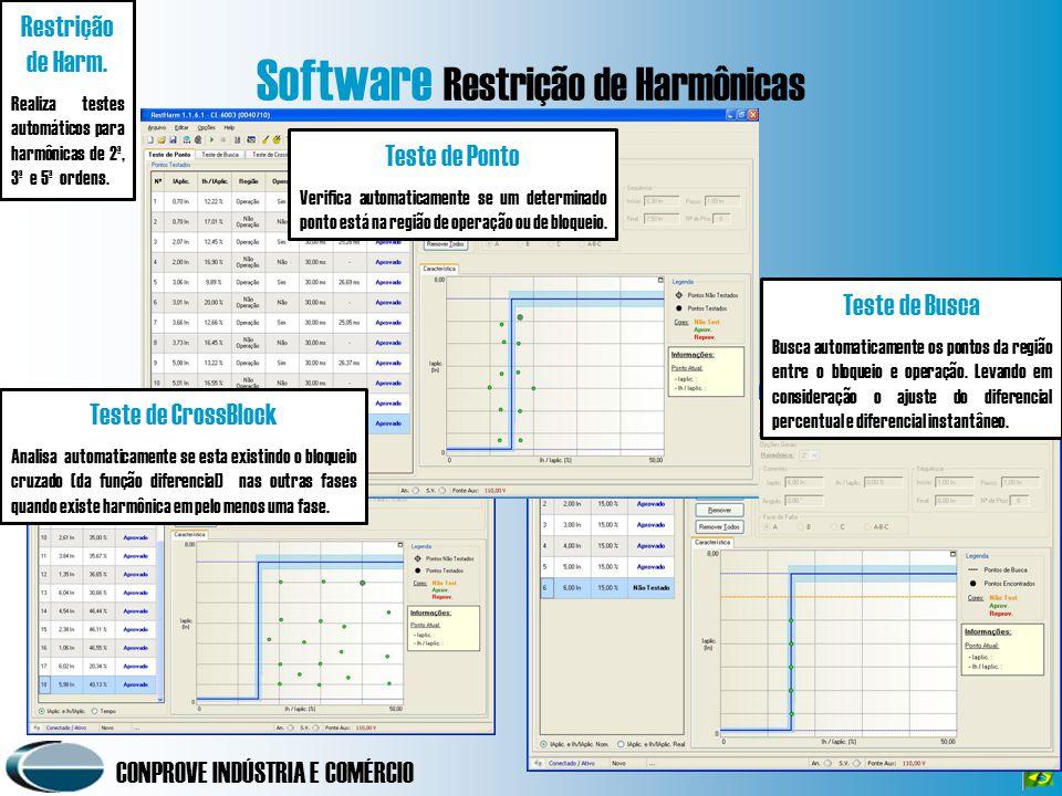 CONPROVE INDÚSTRIA E COMÉRCIO Software Restrição de Harmônicas Teste de Ponto Verifica automaticamente se um determinado ponto está na região de operação ou de bloqueio.