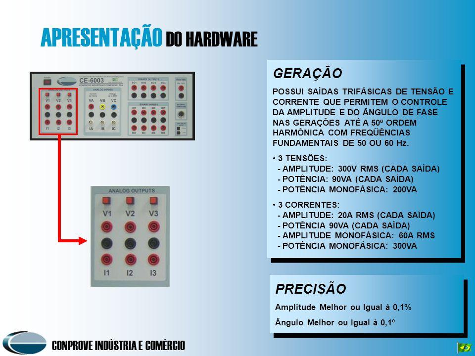 CONPROVE INDÚSTRIA E COMÉRCIO Software Sequenc Sequenc Possibilita o usuário modificar a freqüência.