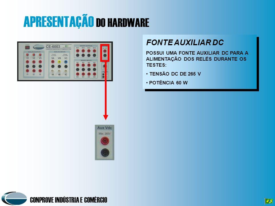 CONPROVE INDÚSTRIA E COMÉRCIO Software Manual – Direcional de Potência e Direcional de Impedância Direcional de Potência Analisa a direcionalidade do fluxo de potência (ativa, reativa ou aparente) tanto direta como reversa.