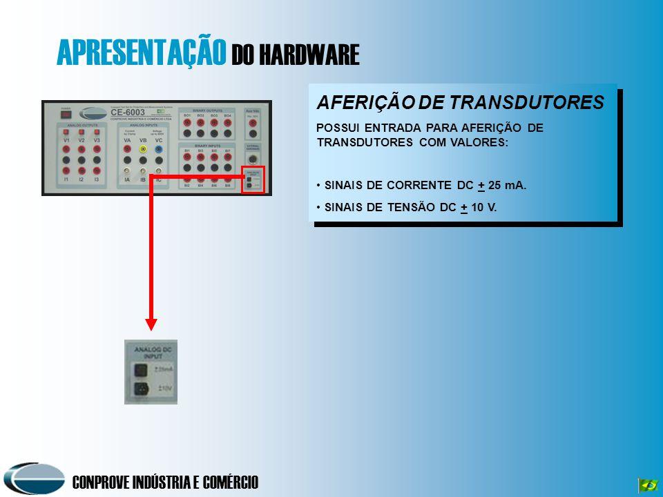 CONPROVE INDÚSTRIA E COMÉRCIO VANTAGENS DO INSTRUMENTO INSTRUMENTAÇÃO VIRTUAL No CE-6003 nenhum controle do equipamento é feito no painel.