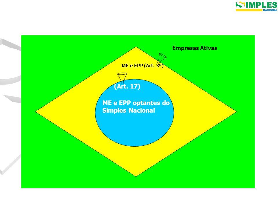 ME e EPP Empresas Ativas ME e EPP optantes do Simples Nacional (Art. 3º) (Art. 17)