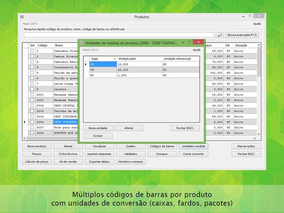 Kits de produtos e ficha técnica