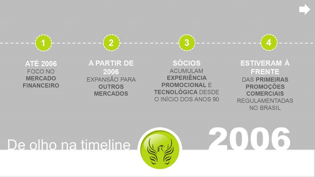 De olho na timeline 2006 ATÉ 2006 FOCO NO MERCADO FINANCEIRO A PARTIR DE 2006 EXPANSÃO PARA OUTROS MERCADOS SÓCIOS ACUMULAM EXPERIÊNCIA PROMOCIONAL E