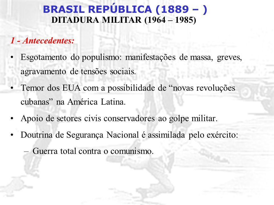 BRASIL REPÚBLICA (1889 – ) DITADURA MILITAR (1964 – 1985) 1 - Antecedentes: Esgotamento do populismo: manifestações de massa, greves, agravamento de t