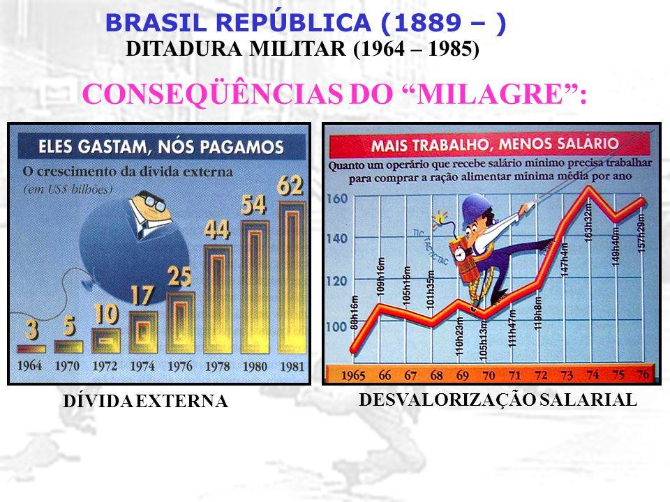 """BRASIL REPÚBLICA (1889 – ) DITADURA MILITAR (1964 – 1985) CONSEQÜÊNCIAS DO """"MILAGRE"""": DÍVIDA EXTERNA DESVALORIZAÇÃO SALARIAL"""