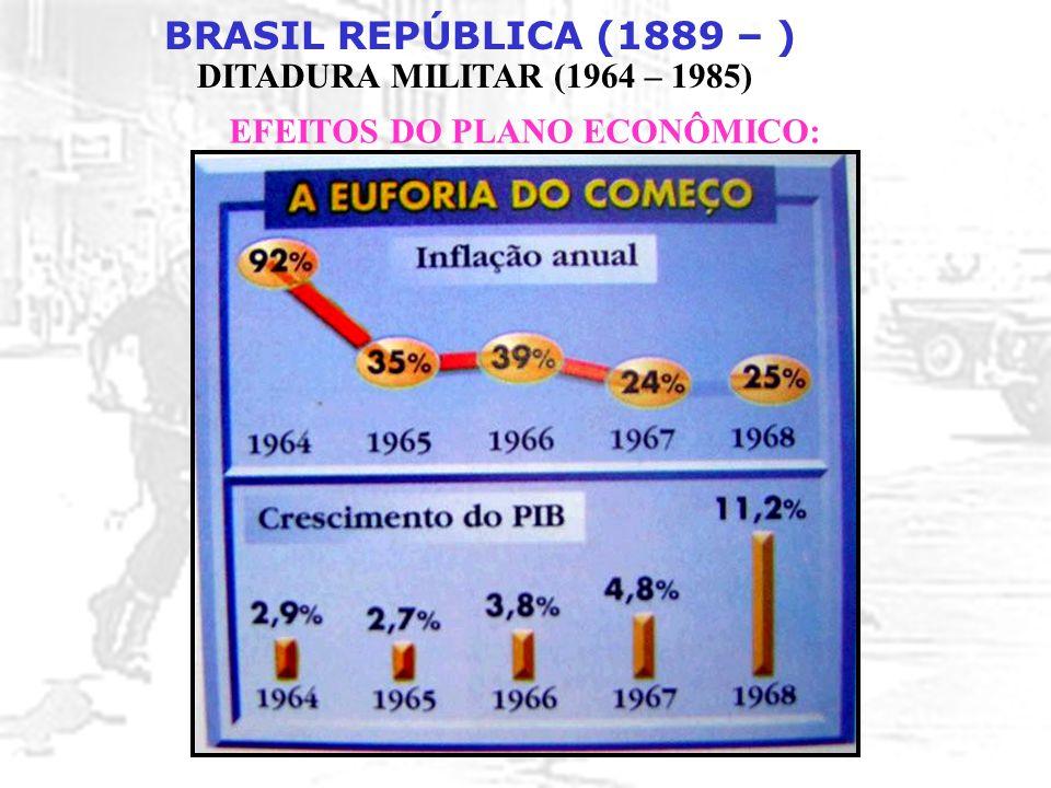 BRASIL REPÚBLICA (1889 – ) DITADURA MILITAR (1964 – 1985) EFEITOS DO PLANO ECONÔMICO: