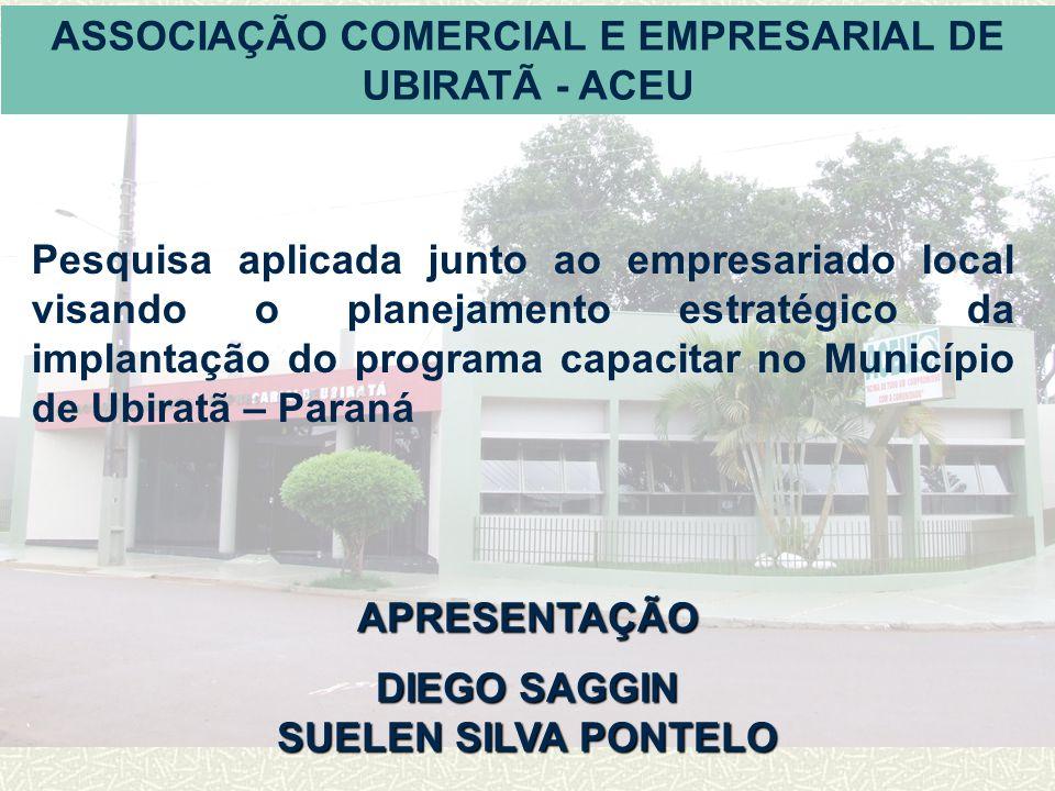 ASSOCIAÇÃO COMERCIAL E EMPRESARIAL DE UBIRATÃ - ACEU Pesquisa aplicada junto ao empresariado local visando o planejamento estratégico da implantação d