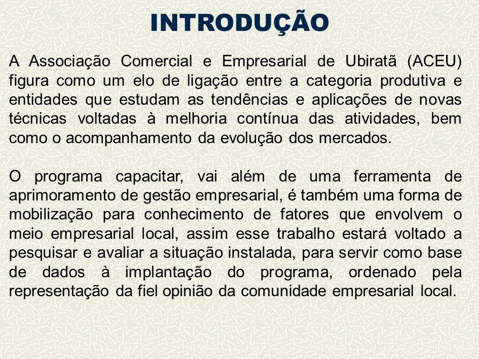OBJETIVO GERAL Realizar pesquisa qualitativa e quantitativa entre o empresariado Ubiratanense, sócios e não sócios da Associação Comercial e Empresarial de Ubiratã-PR para embasar o planejamento estratégico da implantação do programa capacitar no município.