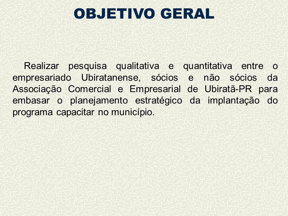 OBJETIVO GERAL Realizar pesquisa qualitativa e quantitativa entre o empresariado Ubiratanense, sócios e não sócios da Associação Comercial e Empresari