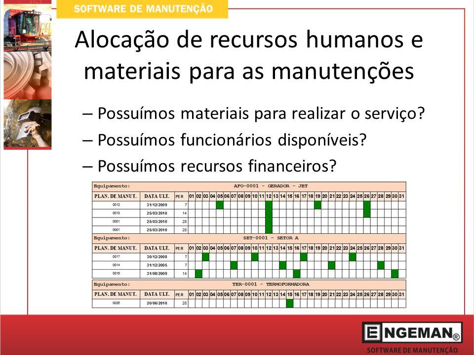 Alocação de recursos humanos e materiais para as manutenções – Possuímos materiais para realizar o serviço.