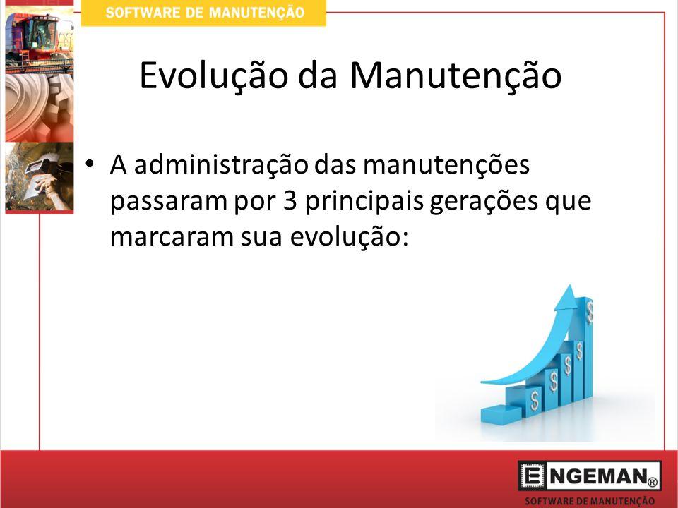 Evolução da Manutenção A administração das manutenções passaram por 3 principais gerações que marcaram sua evolução: