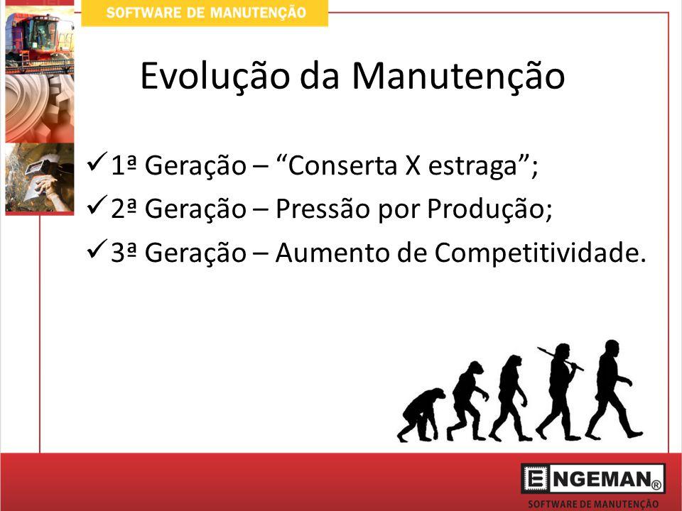 1ª Geração – Conserta X estraga ; 2ª Geração – Pressão por Produção; 3ª Geração – Aumento de Competitividade.