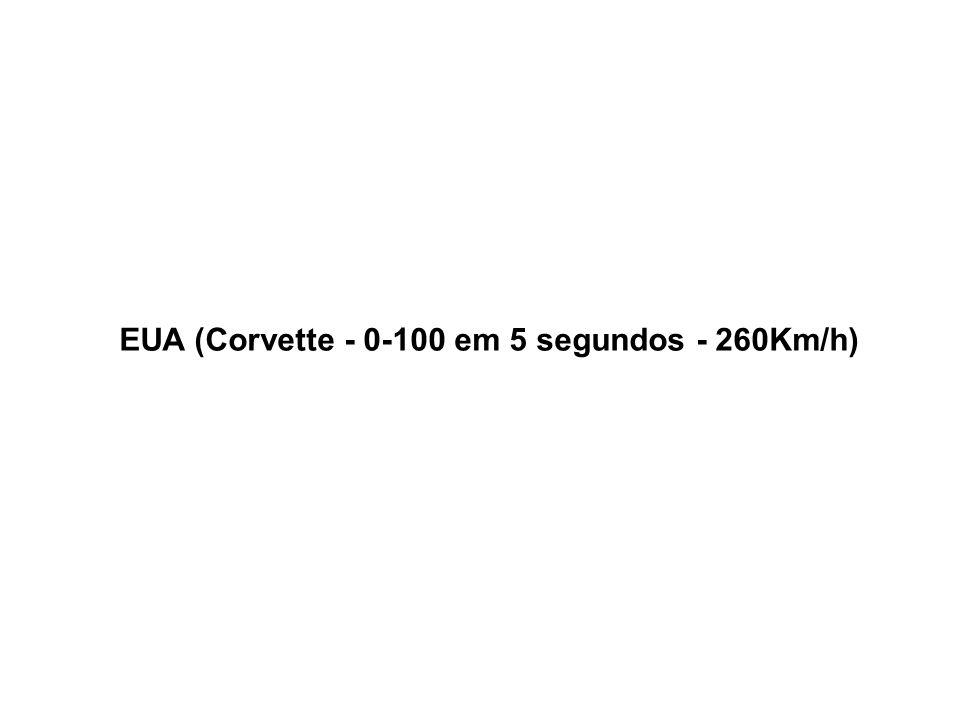 EUA (Corvette - 0-100 em 5 segundos - 260Km/h)