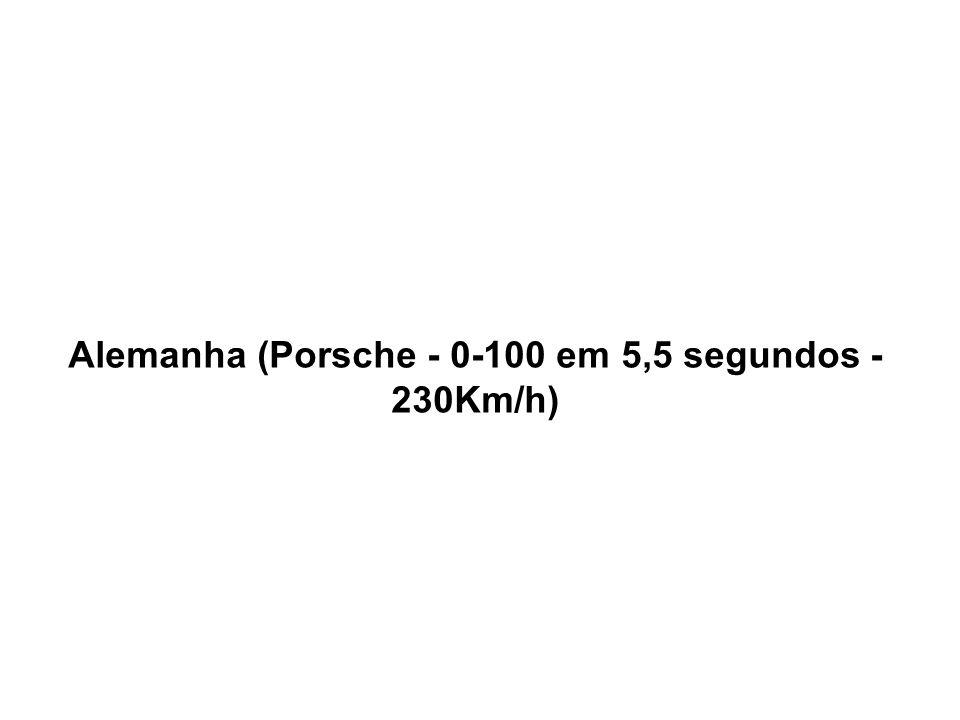minutos Brasil (Fusca - 0-100 em 5 minutos - 140Km/h) rsrsrsrsss......