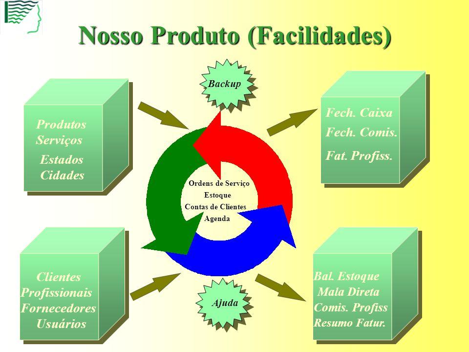 Programas Complexos Solução PROVISUAL O Provisual Professional é uma poderosa ferramenta de trabalho que auxilia o total Controle e Administração de s