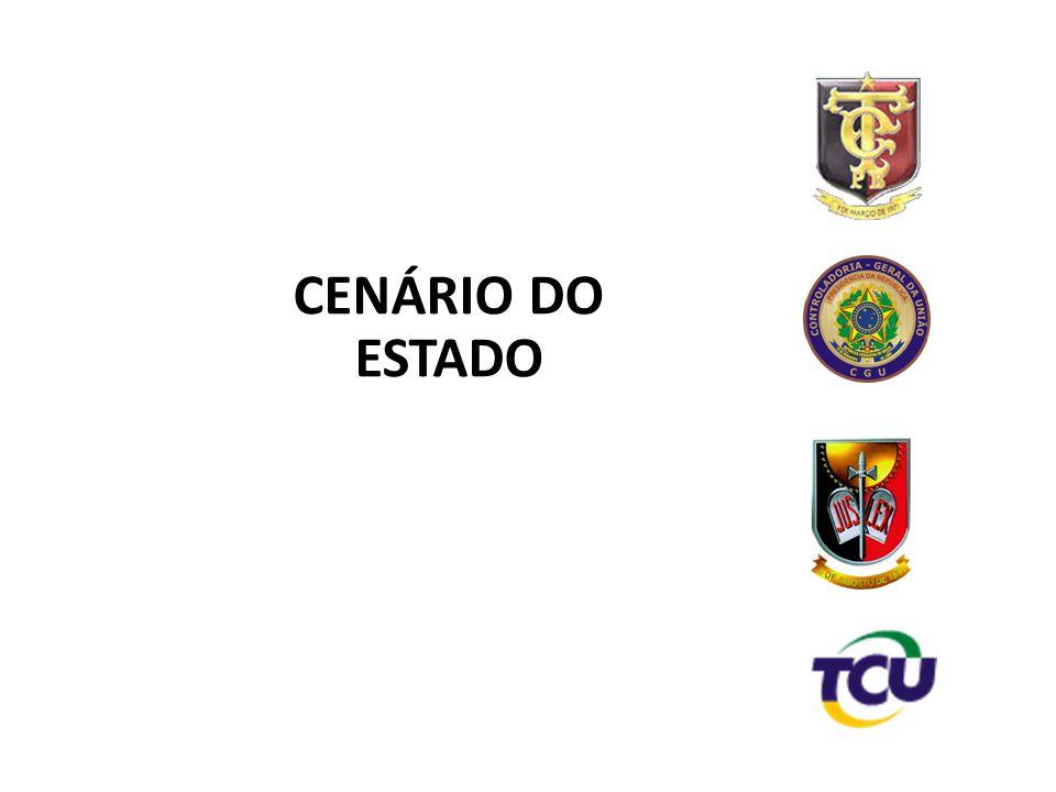 CENÁRIO DO ESTADO