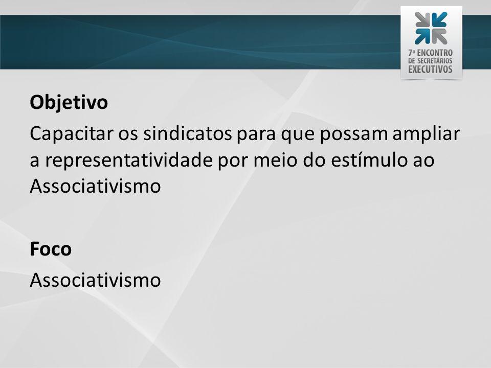 Objetivo Capacitar os sindicatos para que possam ampliar a representatividade por meio do estímulo ao Associativismo Foco Associativismo