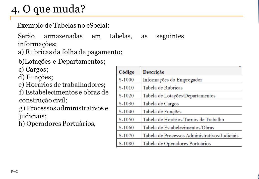 © Compliance Todos os direitos reservados 13 Exemplo de Tabelas no eSocial: Serão armazenadas em tabelas, as seguintes informações: a) Rubricas da fol