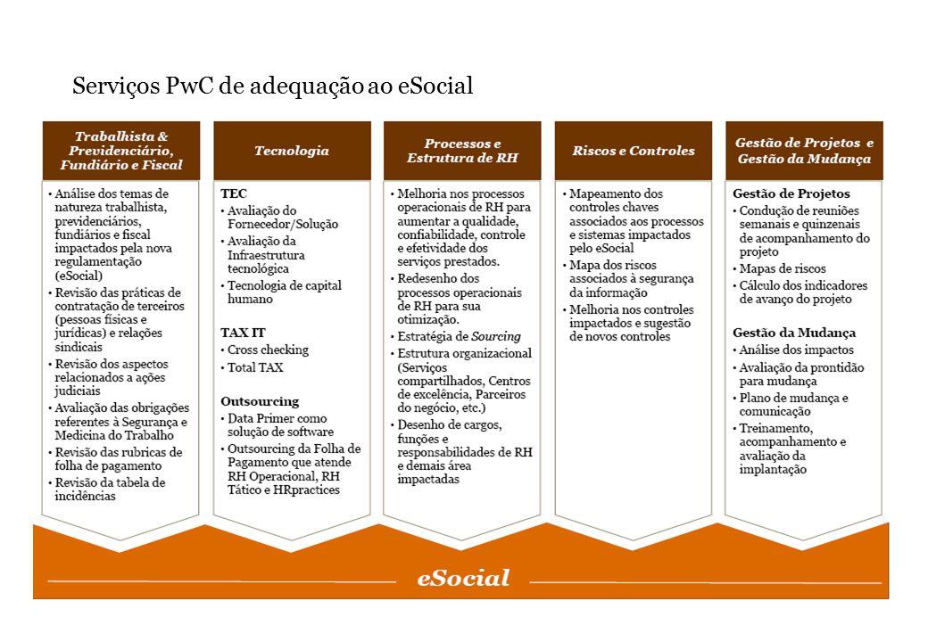 Serviços PwC de adequação ao eSocial Trabalhista & Processos e Gestão de Projetos e Previdenciário,TecnologiaRiscos e Controles Estrutura de RH Gestão